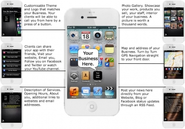 create you a MobiMediaPro iPhone App