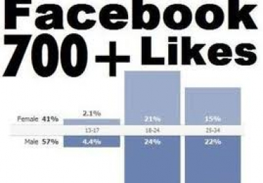 give you 700+ USA Facebook Fans on your Fan page and that I can Tweet your Page or web site to 200k+ Twitter Followers