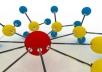 create backlinks to your site and tweet your site URL to over 15K followers