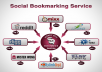 offers 20 Bookmariking to Business Promotion Through Top 20 Social Bookmarking Sites