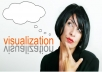 deliver audio training Visualize to Materialize
