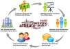 send you 15 ebooks on high paying affiliate opportunities