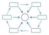do a linkwheel with 10 web 2 account for UR site